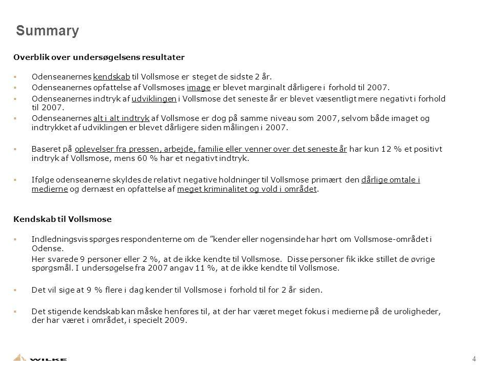 4 Summary Overblik over undersøgelsens resultater  Odenseanernes kendskab til Vollsmose er steget de sidste 2 år.