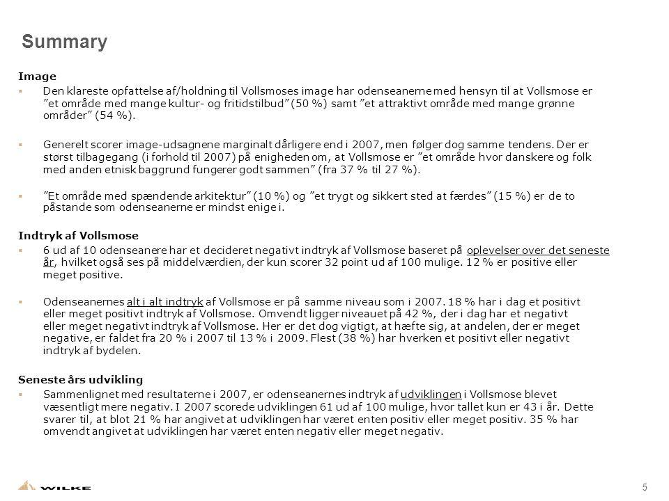 5 Image  Den klareste opfattelse af/holdning til Vollsmoses image har odenseanerne med hensyn til at Vollsmose er et område med mange kultur- og fritidstilbud (50 %) samt et attraktivt område med mange grønne områder (54 %).