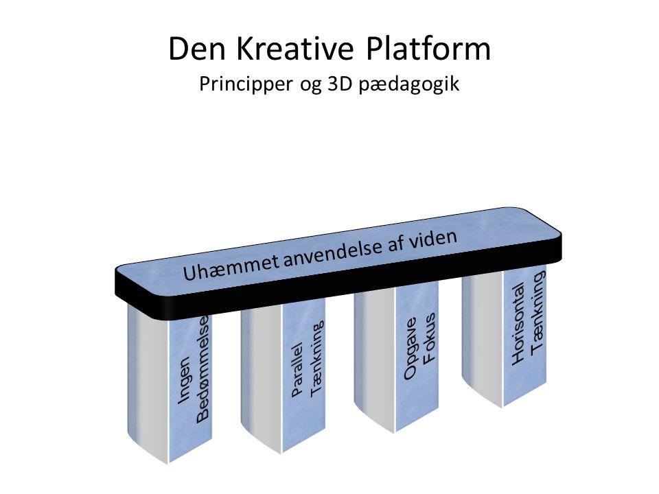 Den Kreative Platform Principper og 3D pædagogik Uhæmmet anvendelse af viden