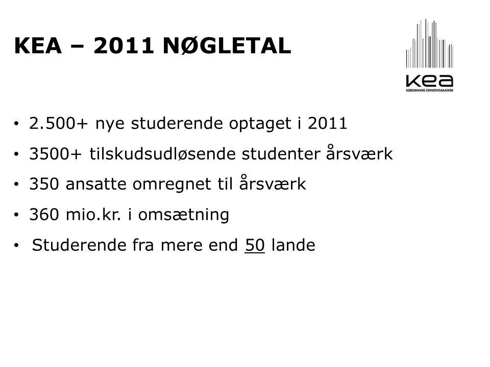 KEA – 2011 NØGLETAL • 2.500+ nye studerende optaget i 2011 • 3500+ tilskudsudløsende studenter årsværk • 350 ansatte omregnet til årsværk • 360 mio.kr.