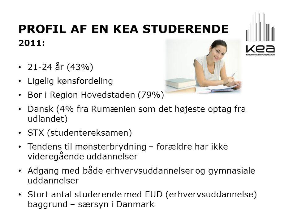 PROFIL AF EN KEA STUDERENDE 2011: • 21-24 år (43%) • Ligelig kønsfordeling • Bor i Region Hovedstaden (79%) • Dansk (4% fra Rumænien som det højeste optag fra udlandet) • STX (studentereksamen) • Tendens til mønsterbrydning – forældre har ikke videregående uddannelser • Adgang med både erhvervsuddannelser og gymnasiale uddannelser • Stort antal studerende med EUD (erhvervsuddannelse) baggrund – særsyn i Danmark