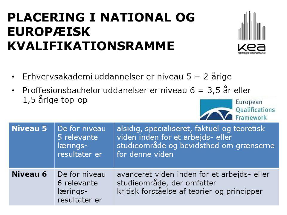 PLACERING I NATIONAL OG EUROPÆISK KVALIFIKATIONSRAMME • Erhvervsakademi uddannelser er niveau 5 = 2 årige • Proffesionsbachelor uddanelser er niveau 6 = 3,5 år eller 1,5 årige top-op Niveau 5De for niveau 5 relevante lærings- resultater er alsidig, specialiseret, faktuel og teoretisk viden inden for et arbejds- eller studieområde og bevidsthed om grænserne for denne viden Niveau 6De for niveau 6 relevante lærings- resultater er avanceret viden inden for et arbejds- eller studieområde, der omfatter kritisk forståelse af teorier og principper