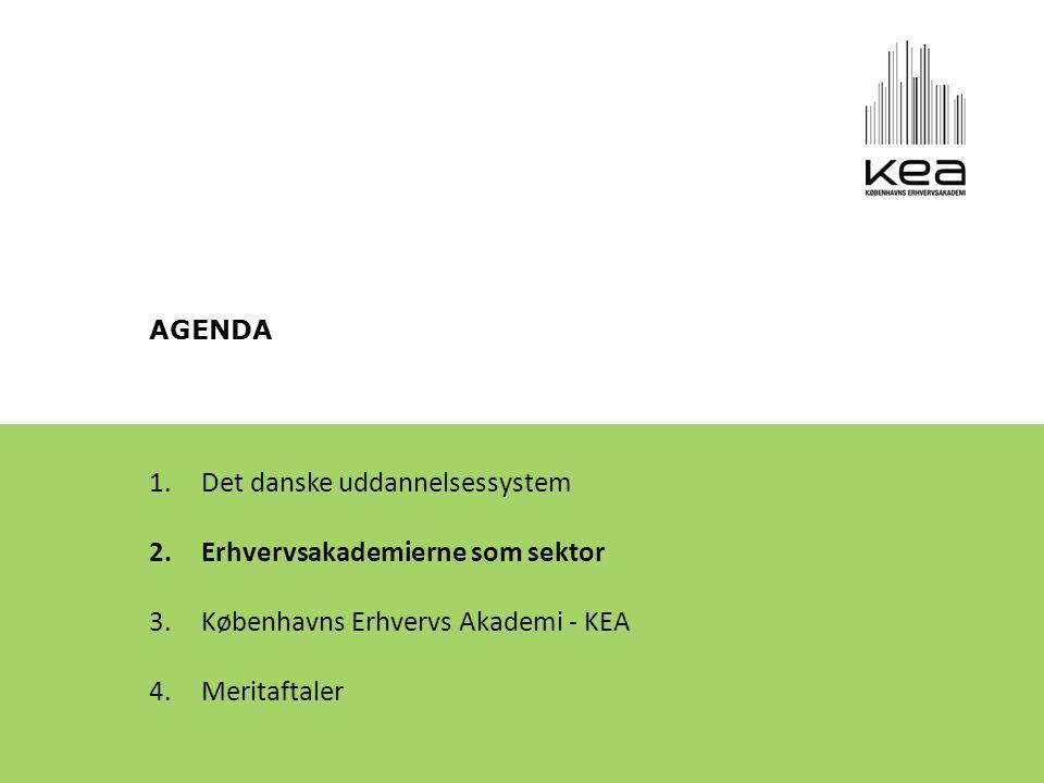 AGENDA 1.Det danske uddannelsessystem 2.Erhvervsakademierne som sektor 3.Københavns Erhvervs Akademi - KEA 4.Meritaftaler