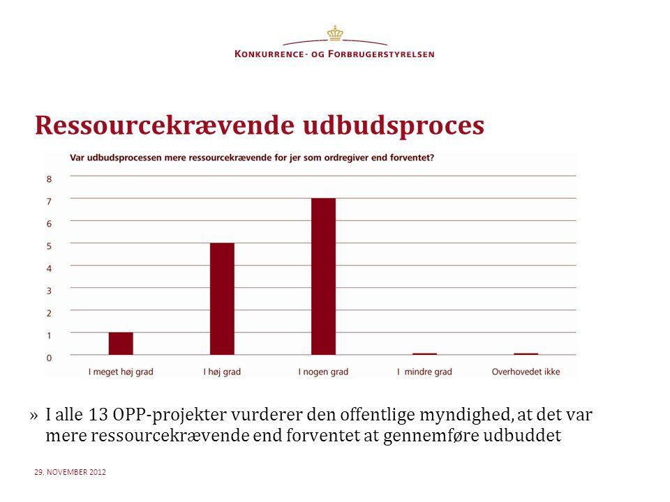 For at skifte mellem de forskellige niveauer og for at få den rigtige bullet frem, brug 'Forøge/Formindske indryk Ressourcekrævende udbudsproces » I alle 13 OPP-projekter vurderer den offentlige myndighed, at det var mere ressourcekrævende end forventet at gennemføre udbuddet 29.