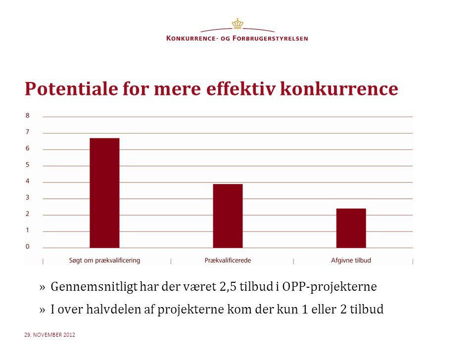 For at skifte mellem de forskellige niveauer og for at få den rigtige bullet frem, brug 'Forøge/Formindske indryk Potentiale for mere effektiv konkurrence » Gennemsnitligt har der været 2,5 tilbud i OPP-projekterne » I over halvdelen af projekterne kom der kun 1 eller 2 tilbud 29.