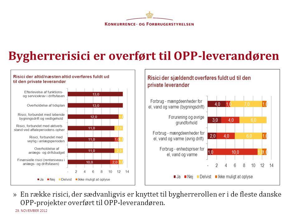 For at skifte mellem de forskellige niveauer og for at få den rigtige bullet frem, brug 'Forøge/Formindske indryk Bygherrerisici er overført til OPP-leverandøren » En række risici, der sædvanligvis er knyttet til bygherrerollen er i de fleste danske OPP-projekter overført til OPP-leverandøren.