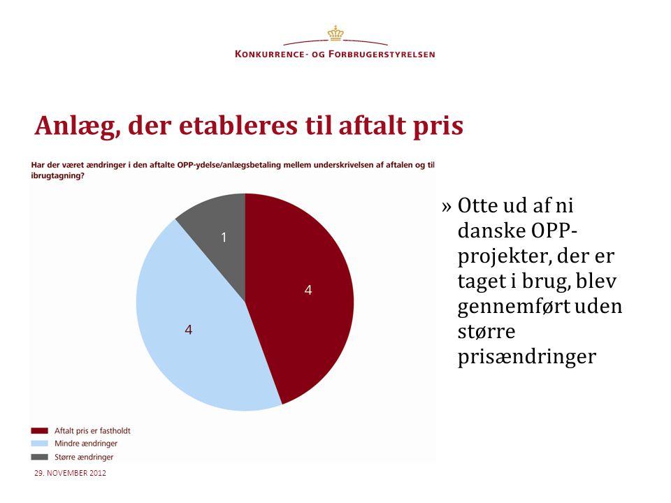 For at skifte mellem de forskellige niveauer og for at få den rigtige bullet frem, brug 'Forøge/Formindske indryk Anlæg, der etableres til aftalt pris » Otte ud af ni danske OPP- projekter, der er taget i brug, blev gennemført uden større prisændringer 29.