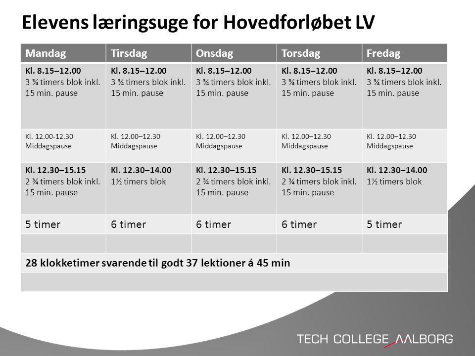 Elevens læringsuge for Hovedforløbet LV MandagTirsdagOnsdagTorsdagFredag Kl.
