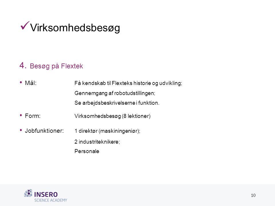 Tekstslide med bullets Brug 'Forøge/Formindske indryk'-knappen for at skifte mellem de forskellige niveauer  Virksomhedsbesøg 4.