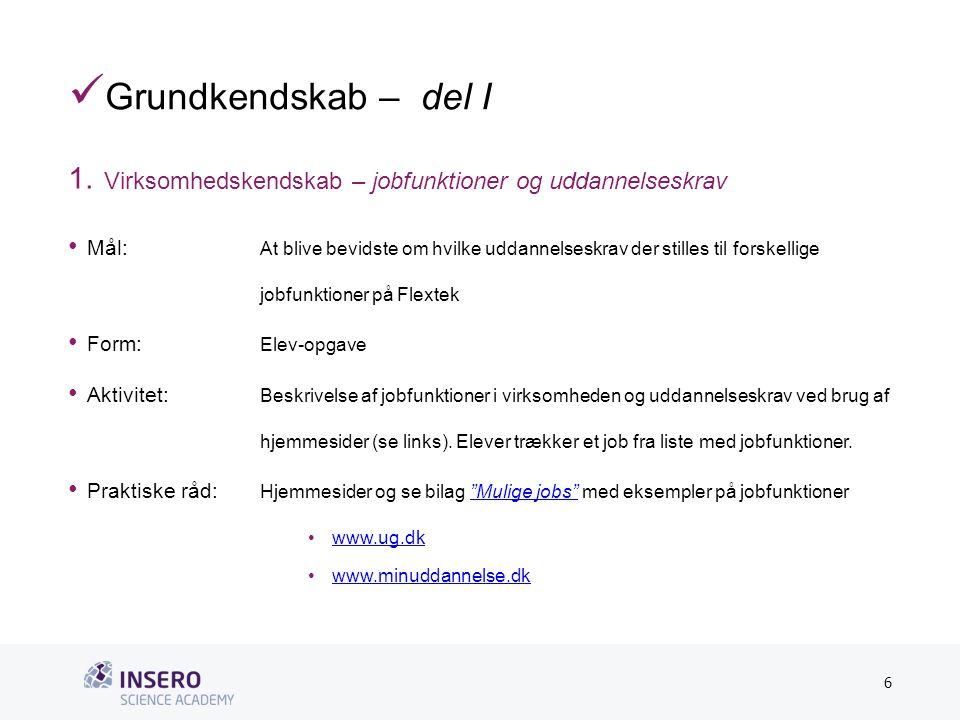 Tekstslide med bullets Brug 'Forøge/Formindske indryk'-knappen for at skifte mellem de forskellige niveauer  Grundkendskab – del I 1.