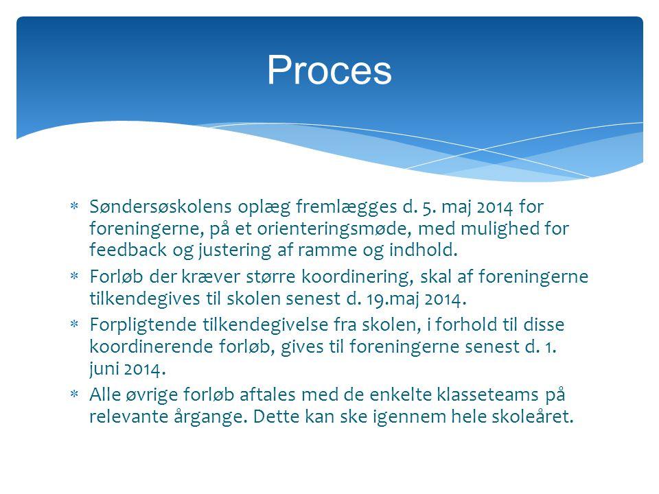  Søndersøskolens oplæg fremlægges d. 5.