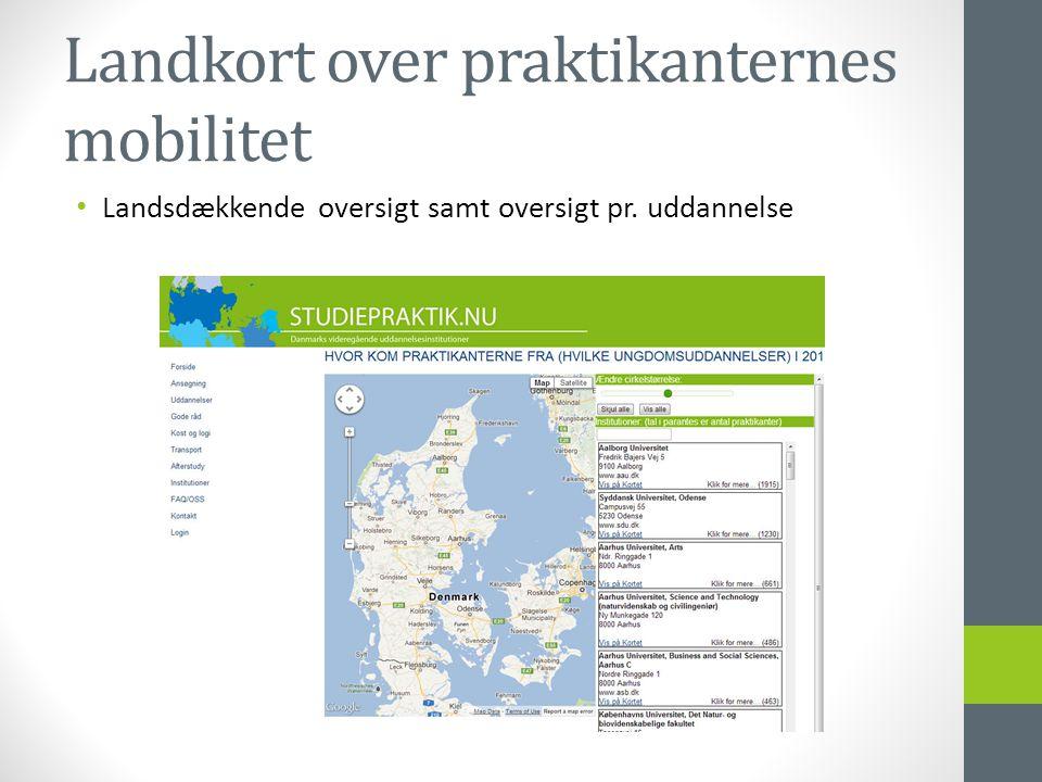 Landkort over praktikanternes mobilitet • Landsdækkende oversigt samt oversigt pr. uddannelse