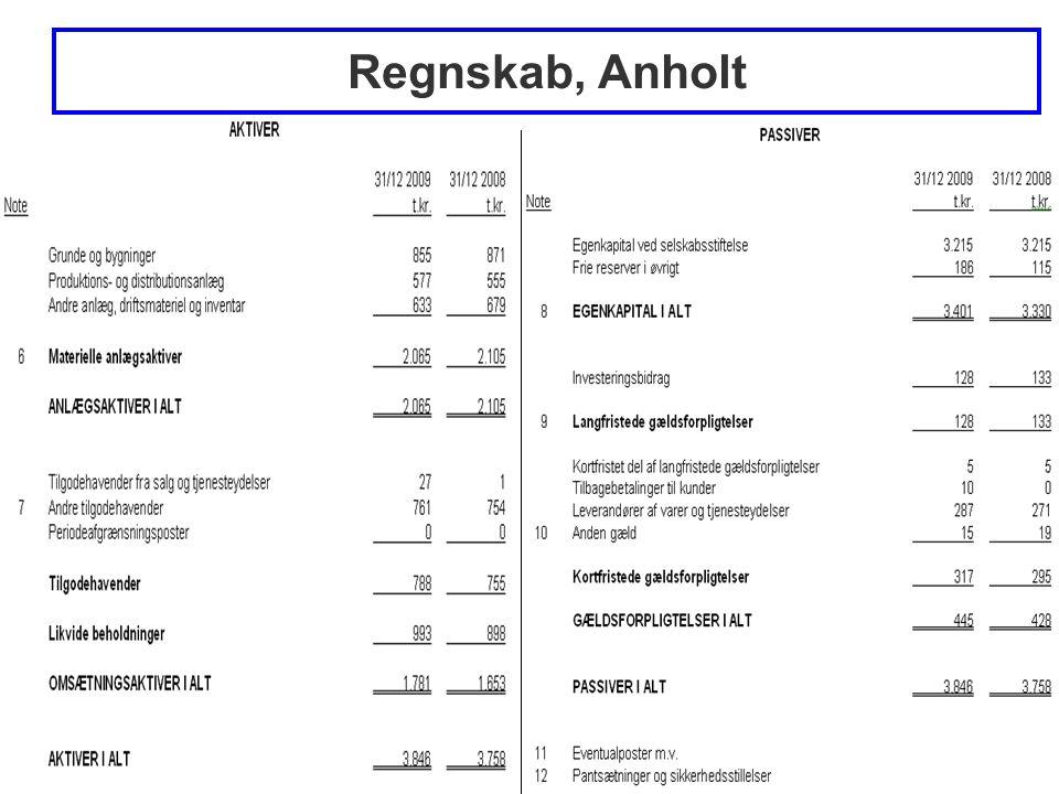 Side 10 Regnskab, Anholt