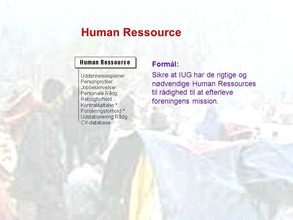 Human Ressource Formål: Sikre at IUG har de rigtige og nødvendige Human Ressources til rådighed til at efterleve foreningens mission.