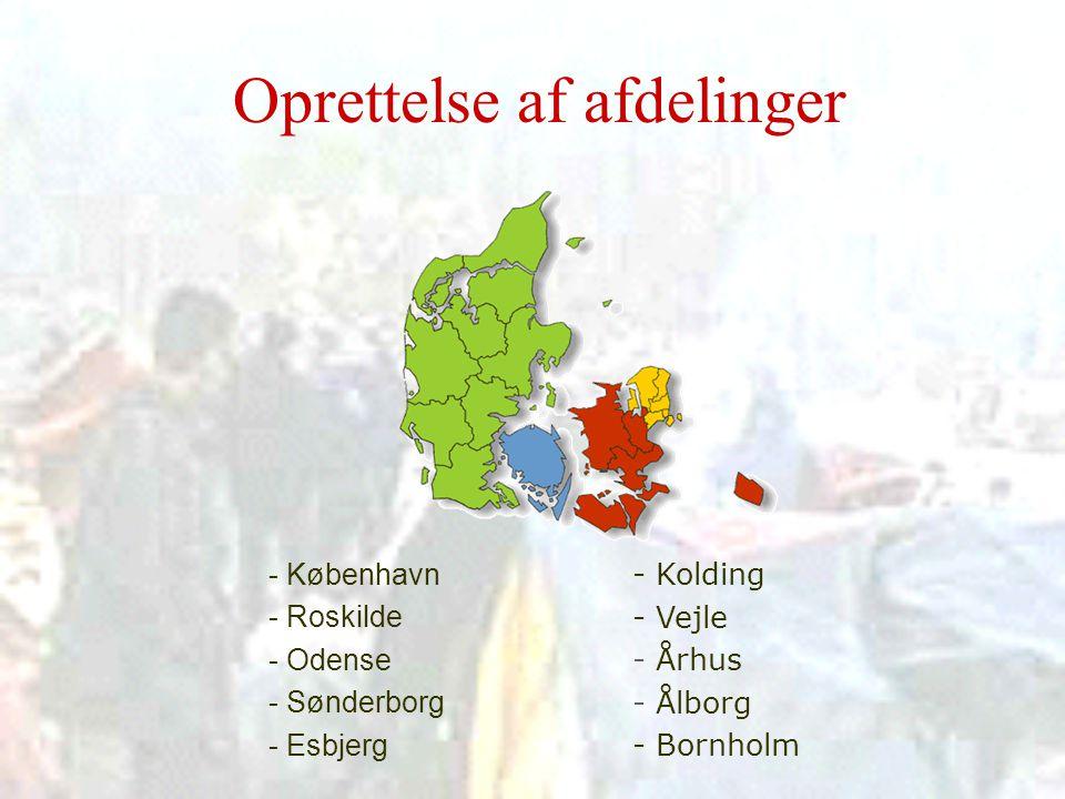 Oprettelse af afdelinger - København - Roskilde - Odense - Sønderborg - Esbjerg - Kolding - Vejle - Århus - Ålborg - Bornholm