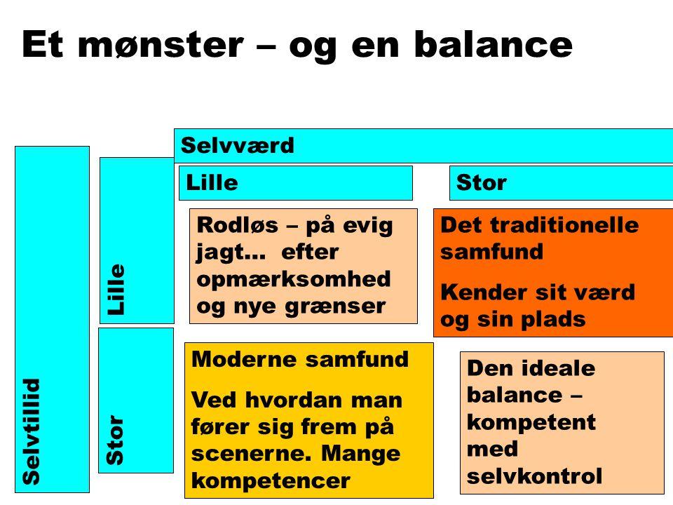 Et mønster – og en balance Selvværd LilleStor Selvtillid Lille Stor Moderne samfund Ved hvordan man fører sig frem på scenerne.