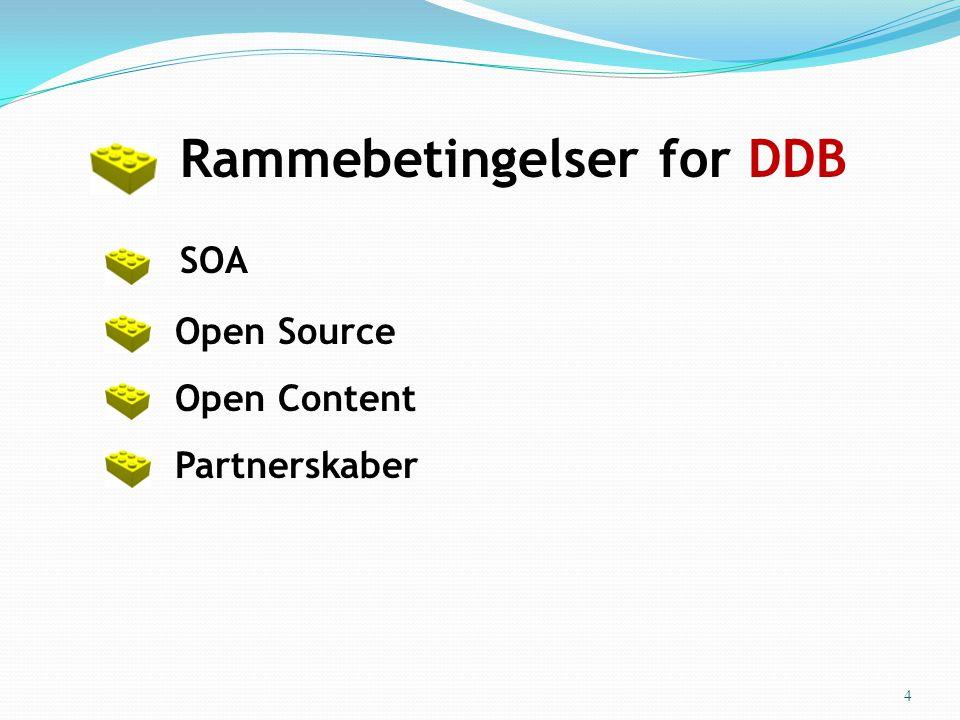 • Rammebetingelser for DDB • SOA • Open Source • Open Content • Partnerskaber 4