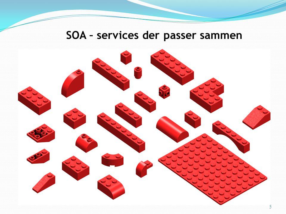 SOA – services der passer sammen 5