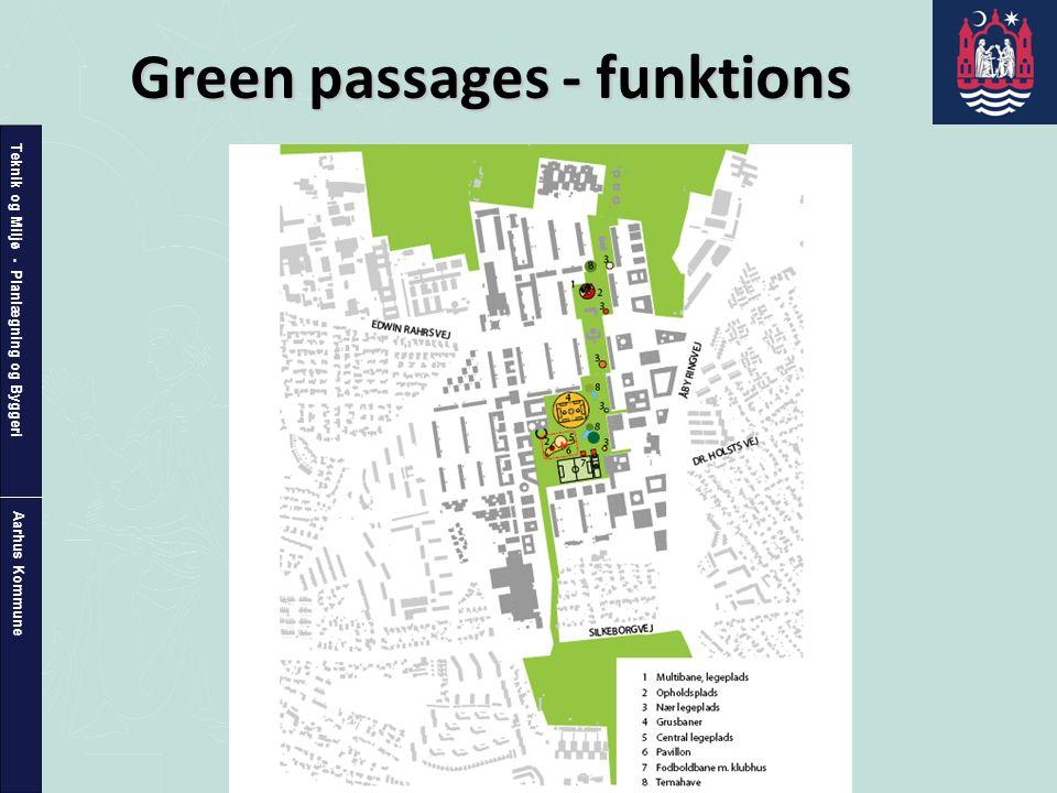 Teknik og Miljø - Planlægning og Byggeri Aarhus Kommune Green passages - funktions