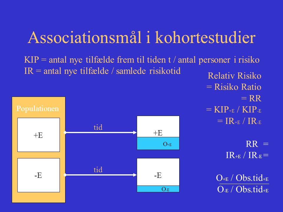 Associationsmål i kohortestudier Populationen +E -E tid +E -E O +E O -E Relativ Risiko = Risiko Ratio = RR = KIP +E / KIP -E = IR +E / IR -E KIP = antal nye tilfælde frem til tiden t / antal personer i risiko IR = antal nye tilfælde / samlede risikotid RR = IR +E / IR -E = O +E / Obs.tid +E O -E / Obs.tid +E