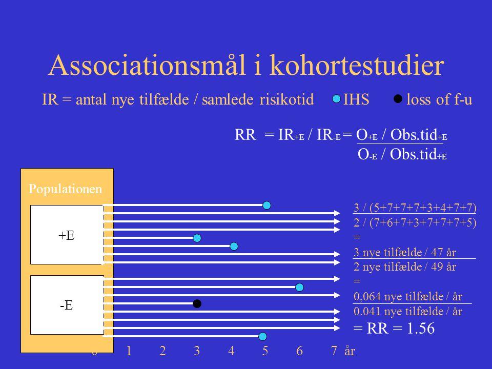 Associationsmål i kohortestudier RR = IR +E / IR -E = O +E / Obs.tid +E O -E / Obs.tid +E Populationen +E -E 0 1 2 3 4 5 6 7 år IR = antal nye tilfælde / samlede risikotid IHS loss of f-u 3 / (5+7+7+7+3+4+7+7) 2 / (7+6+7+3+7+7+7+5) = 3 nye tilfælde / 47 år 2 nye tilfælde / 49 år = 0,064 nye tilfælde / år 0.041 nye tilfælde / år = RR = 1.56