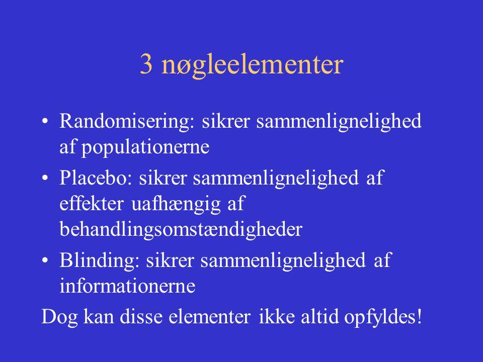 3 nøgleelementer •Randomisering: sikrer sammenlignelighed af populationerne •Placebo: sikrer sammenlignelighed af effekter uafhængig af behandlingsomstændigheder •Blinding: sikrer sammenlignelighed af informationerne Dog kan disse elementer ikke altid opfyldes!