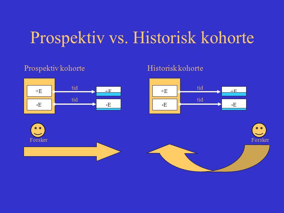 Prospektiv vs.