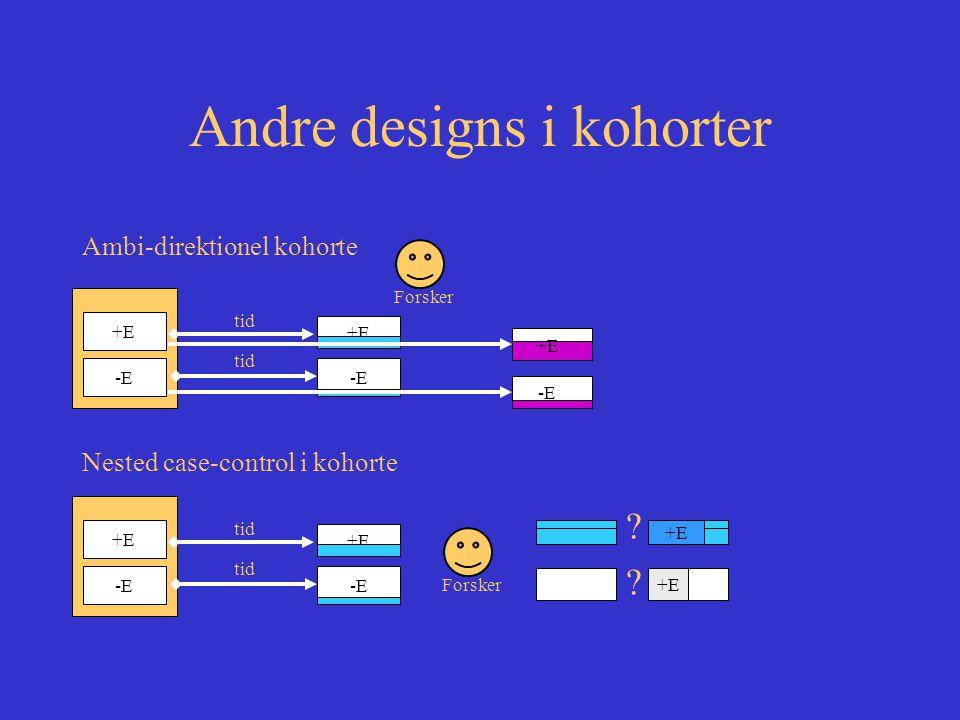Andre designs i kohorter Nested case-control i kohorte Ambi-direktionel kohorte +E -E tid -E +E Forsker +E -E tid -E +E Forsker .