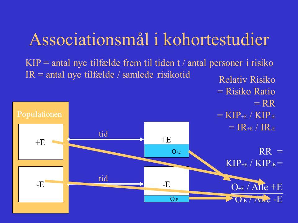 Associationsmål i kohortestudier Populationen +E -E tid +E -E O +E O -E Relativ Risiko = Risiko Ratio = RR = KIP +E / KIP -E = IR +E / IR -E KIP = antal nye tilfælde frem til tiden t / antal personer i risiko IR = antal nye tilfælde / samlede risikotid RR = KIP +E / KIP -E = O +E / Alle +E O -E / Alle -E
