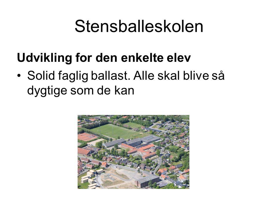 Stensballeskolen Udvikling for den enkelte elev •Solid faglig ballast.