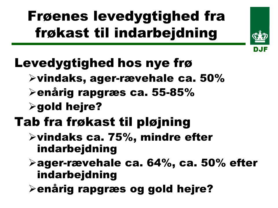Frøenes levedygtighed fra frøkast til indarbejdning Levedygtighed hos nye frø  vindaks, ager-rævehale ca.