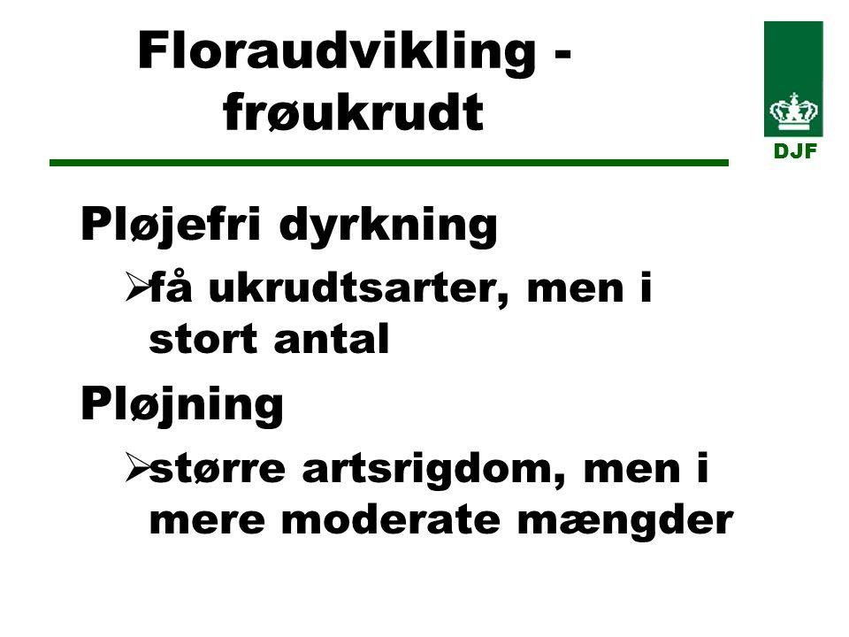 Floraudvikling - frøukrudt Pløjefri dyrkning  få ukrudtsarter, men i stort antal Pløjning  større artsrigdom, men i mere moderate mængder DJF