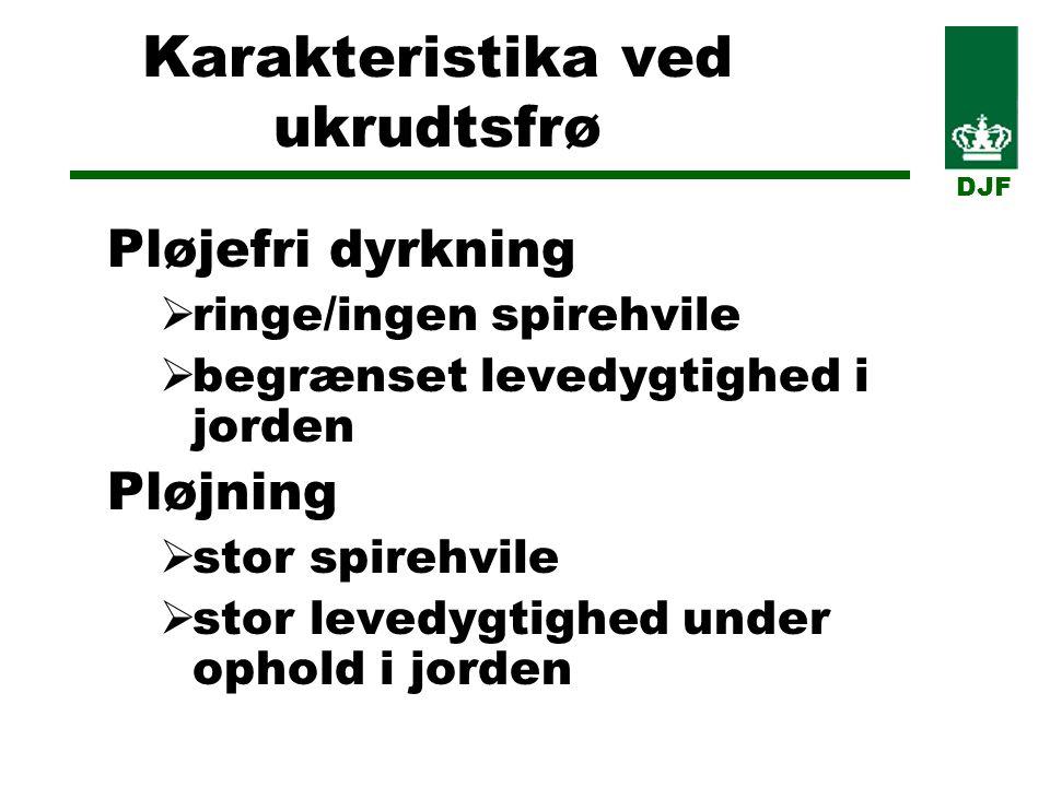 Karakteristika ved ukrudtsfrø Pløjefri dyrkning  ringe/ingen spirehvile  begrænset levedygtighed i jorden Pløjning  stor spirehvile  stor levedygtighed under ophold i jorden DJF