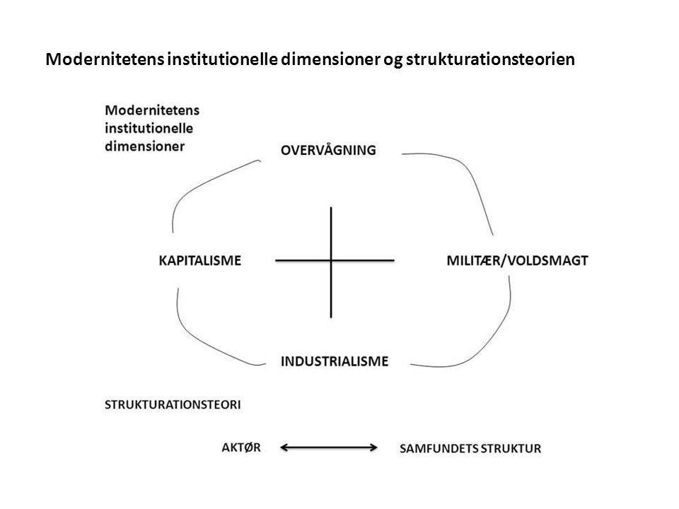 Modernitetens institutionelle dimensioner og strukturationsteorien