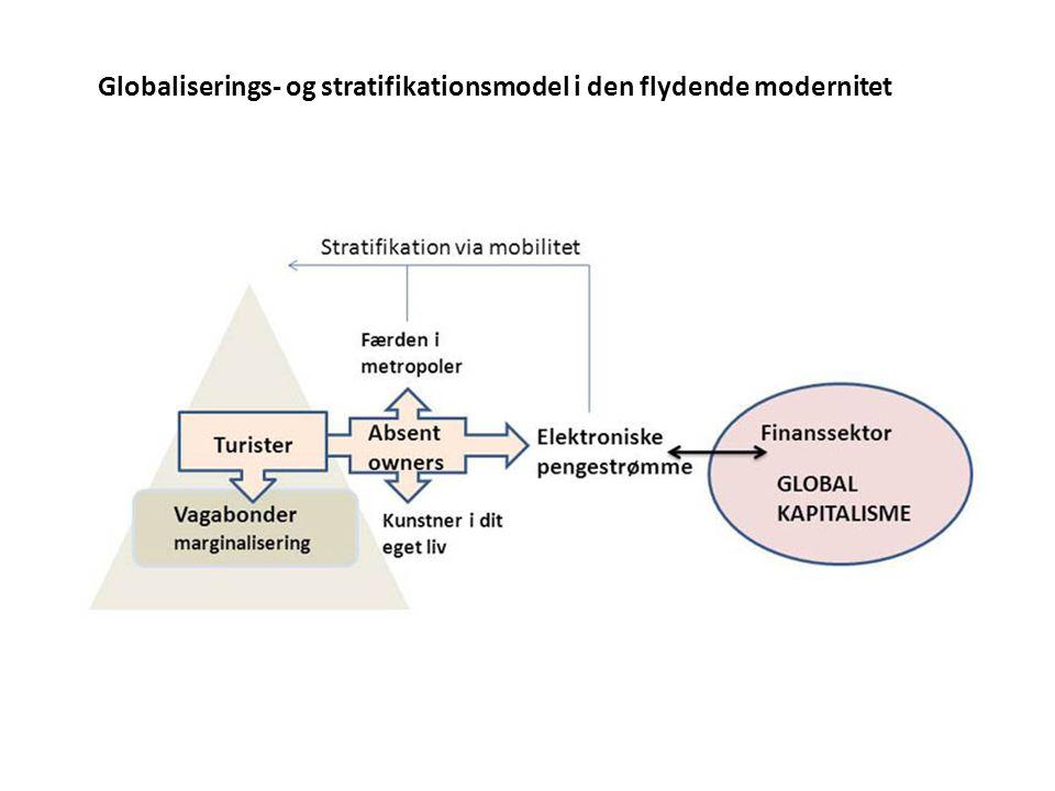 Globaliserings- og stratifikationsmodel i den flydende modernitet