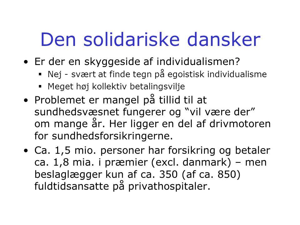 Den solidariske dansker •Er der en skyggeside af individualismen.