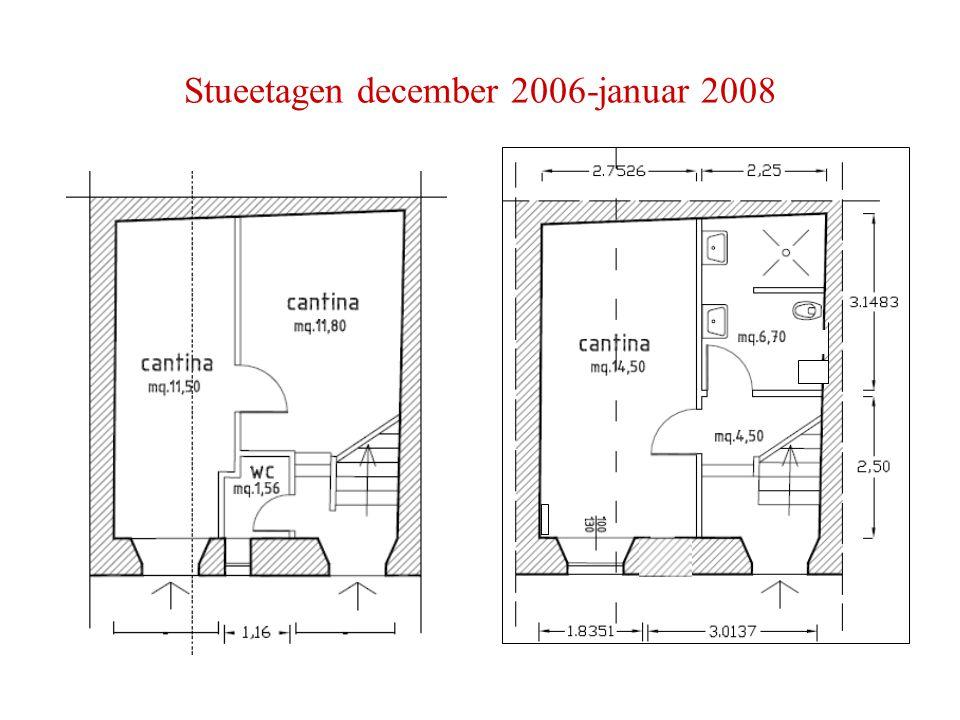 Stueetagen december 2006-januar 2008