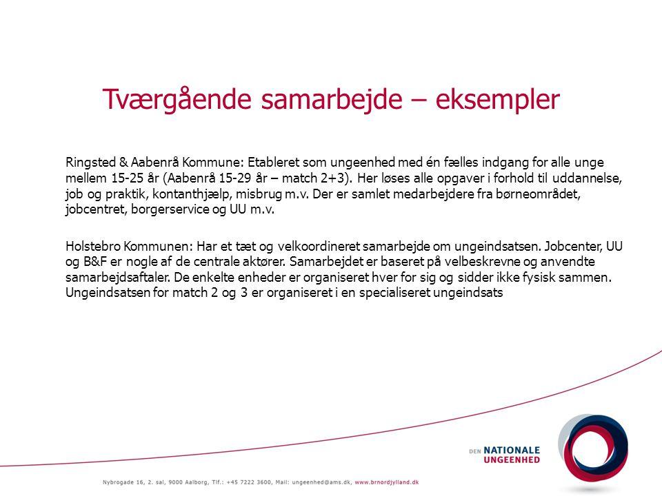 Tværgående samarbejde – eksempler Ringsted & Aabenrå Kommune: Etableret som ungeenhed med én fælles indgang for alle unge mellem 15-25 år (Aabenrå 15-29 år – match 2+3).