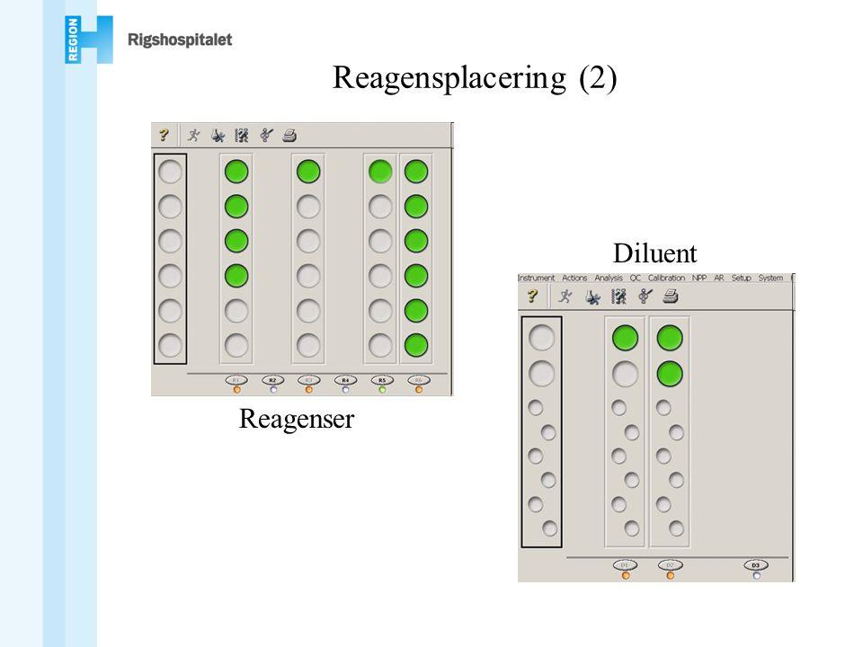 Reagensplacering (2) Reagenser Diluent