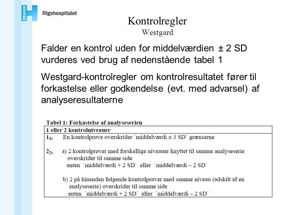 Kontrolregler Westgard Falder en kontrol uden for middelværdien ± 2 SD vurderes ved brug af nedenstående tabel 1 Westgard-kontrolregler om kontrolresultatet fører til forkastelse eller godkendelse (evt.