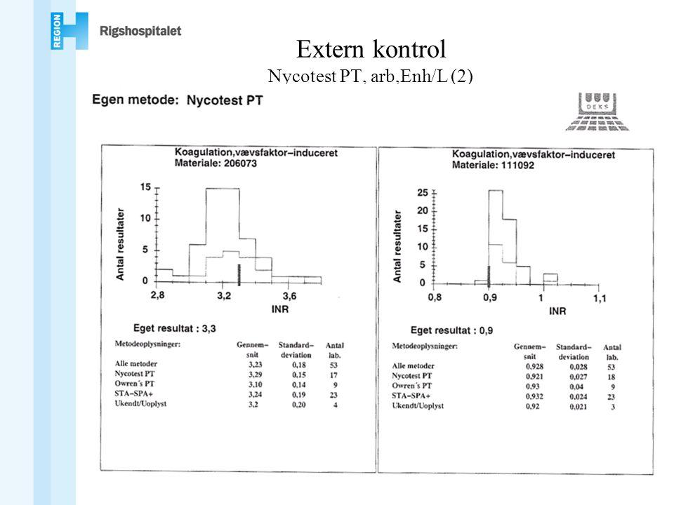Extern kontrol Nycotest PT, arb,Enh/L (2)