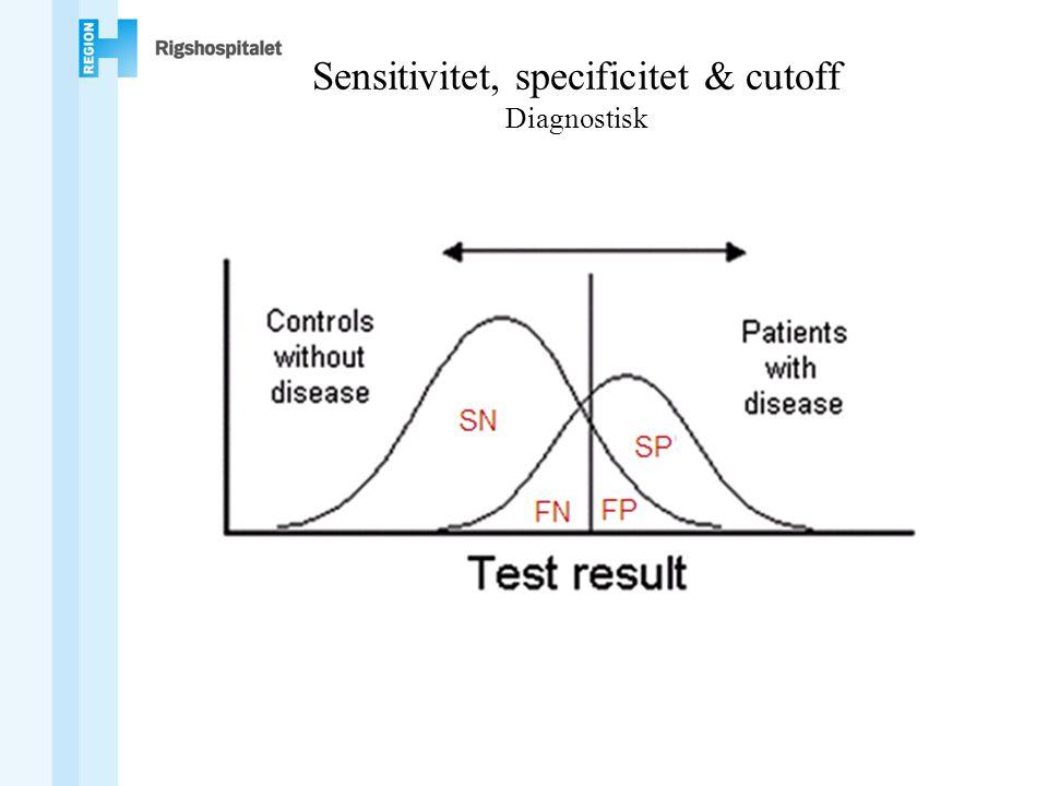 Sensitivitet, specificitet & cutoff Diagnostisk