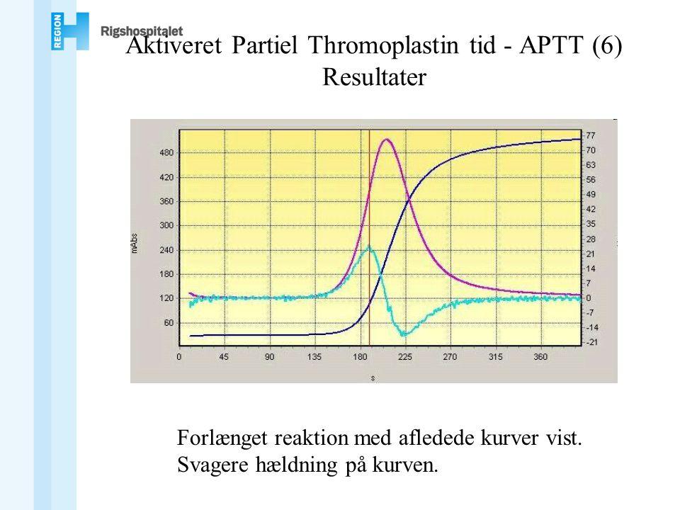 Aktiveret Partiel Thromoplastin tid - APTT (6) Resultater Forlænget reaktion med afledede kurver vist.