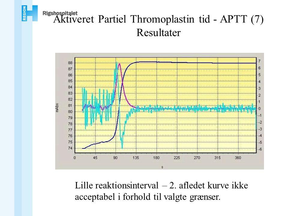 Aktiveret Partiel Thromoplastin tid - APTT (7) Resultater Lille reaktionsinterval – 2.