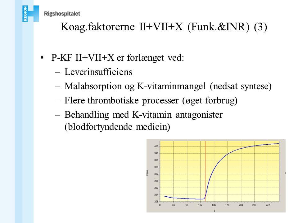 Koag.faktorerne II+VII+X (Funk.&INR) (3) •P-KF II+VII+X er forlænget ved: –Leverinsufficiens –Malabsorption og K-vitaminmangel (nedsat syntese) –Flere thrombotiske processer (øget forbrug) –Behandling med K-vitamin antagonister (blodfortyndende medicin)