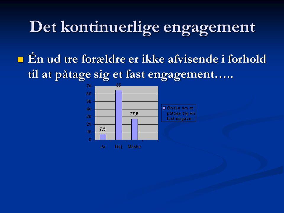 Det kontinuerlige engagement  Én ud tre forældre er ikke afvisende i forhold til at påtage sig et fast engagement…..
