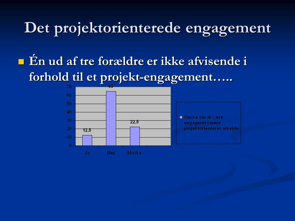 Det projektorienterede engagement  Én ud af tre forældre er ikke afvisende i forhold til et projekt-engagement…..
