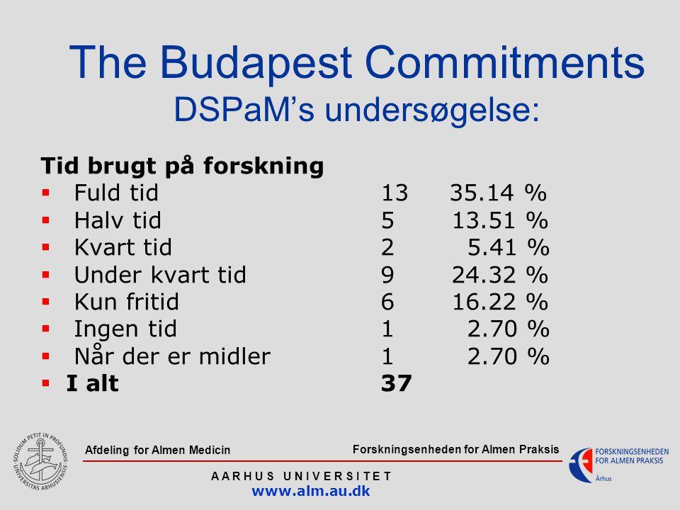 Forskningsenheden for Almen Praksis A A R H U S U N I V E R S I T E T www.alm.au.dk Afdeling for Almen Medicin The Budapest Commitments DSPaM's undersøgelse: Tid brugt på forskning  Fuld tid13 35.14 %  Halv tid5 13.51 %  Kvart tid2 5.41 %  Under kvart tid9 24.32 %  Kun fritid6 16.22 %  Ingen tid1 2.70 %  Når der er midler1 2.70 %  I alt37