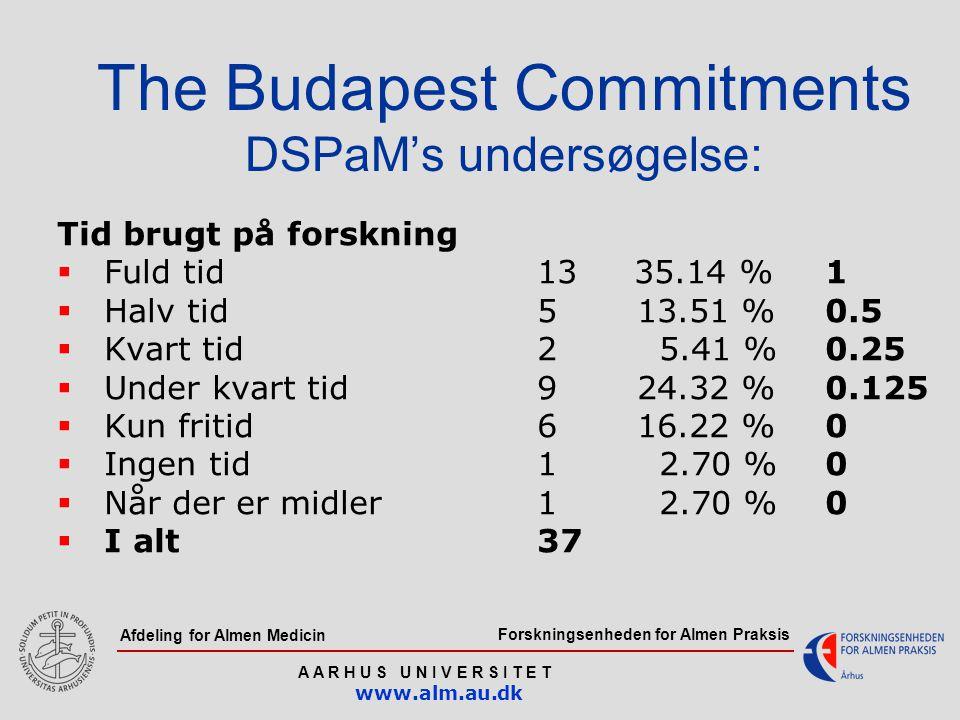 Forskningsenheden for Almen Praksis A A R H U S U N I V E R S I T E T www.alm.au.dk Afdeling for Almen Medicin The Budapest Commitments DSPaM's undersøgelse: Tid brugt på forskning  Fuld tid13 35.14 %1  Halv tid5 13.51 %0.5  Kvart tid2 5.41 % 0.25  Under kvart tid9 24.32 % 0.125  Kun fritid6 16.22 %0  Ingen tid1 2.70 %0  Når der er midler1 2.70 %0  I alt37