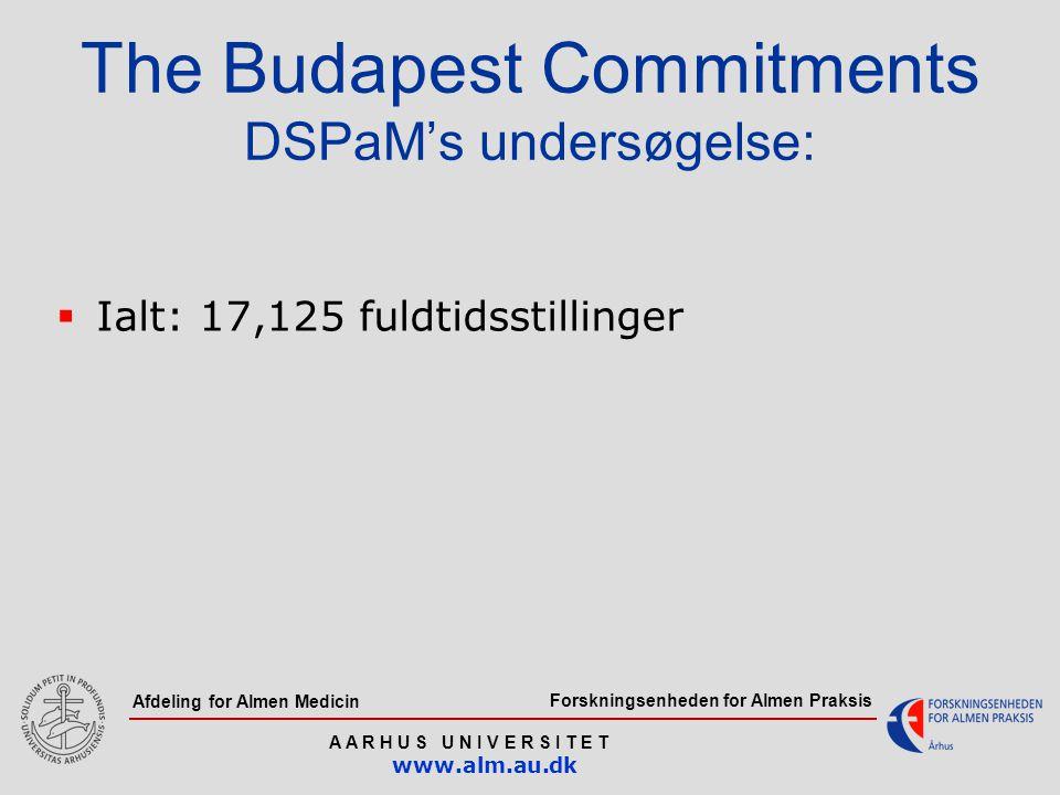 Forskningsenheden for Almen Praksis A A R H U S U N I V E R S I T E T www.alm.au.dk Afdeling for Almen Medicin The Budapest Commitments DSPaM's undersøgelse:  Ialt: 17,125 fuldtidsstillinger